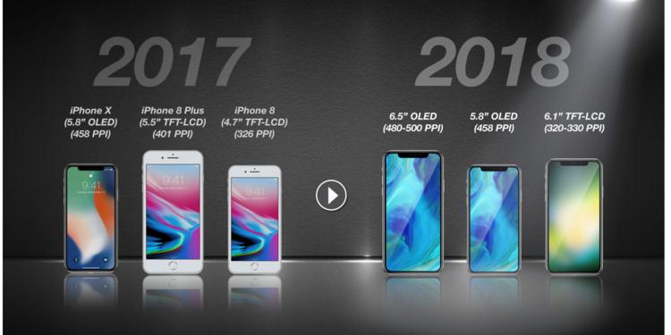 3 new iPhones kgi securities