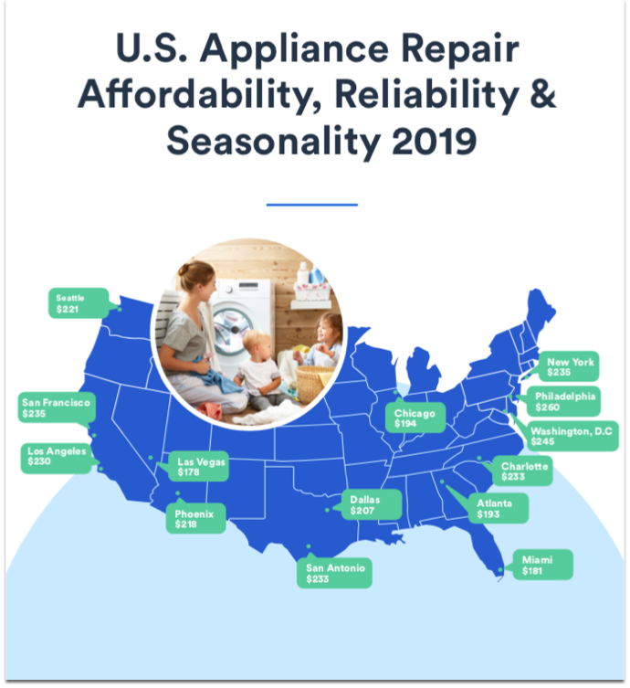 Appliance Repair Report