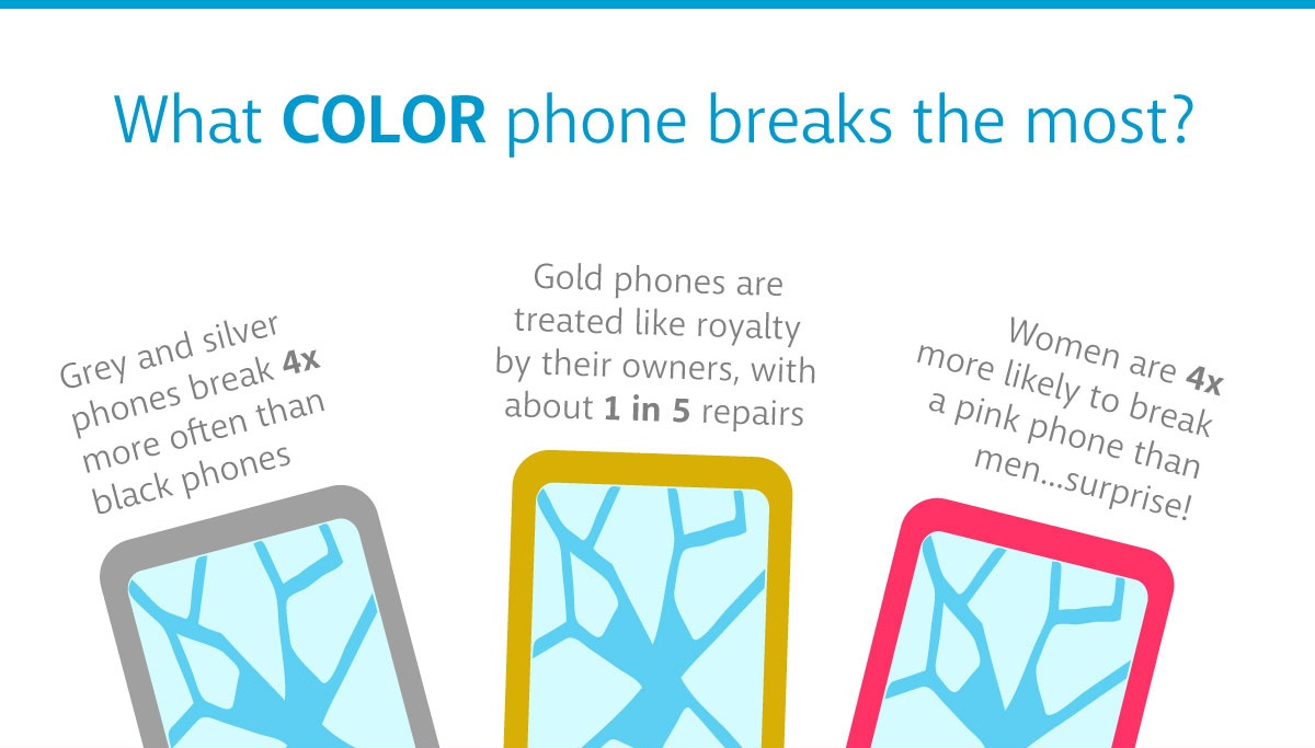 phone color graphic