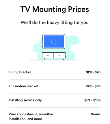 Puls TV mounting prices